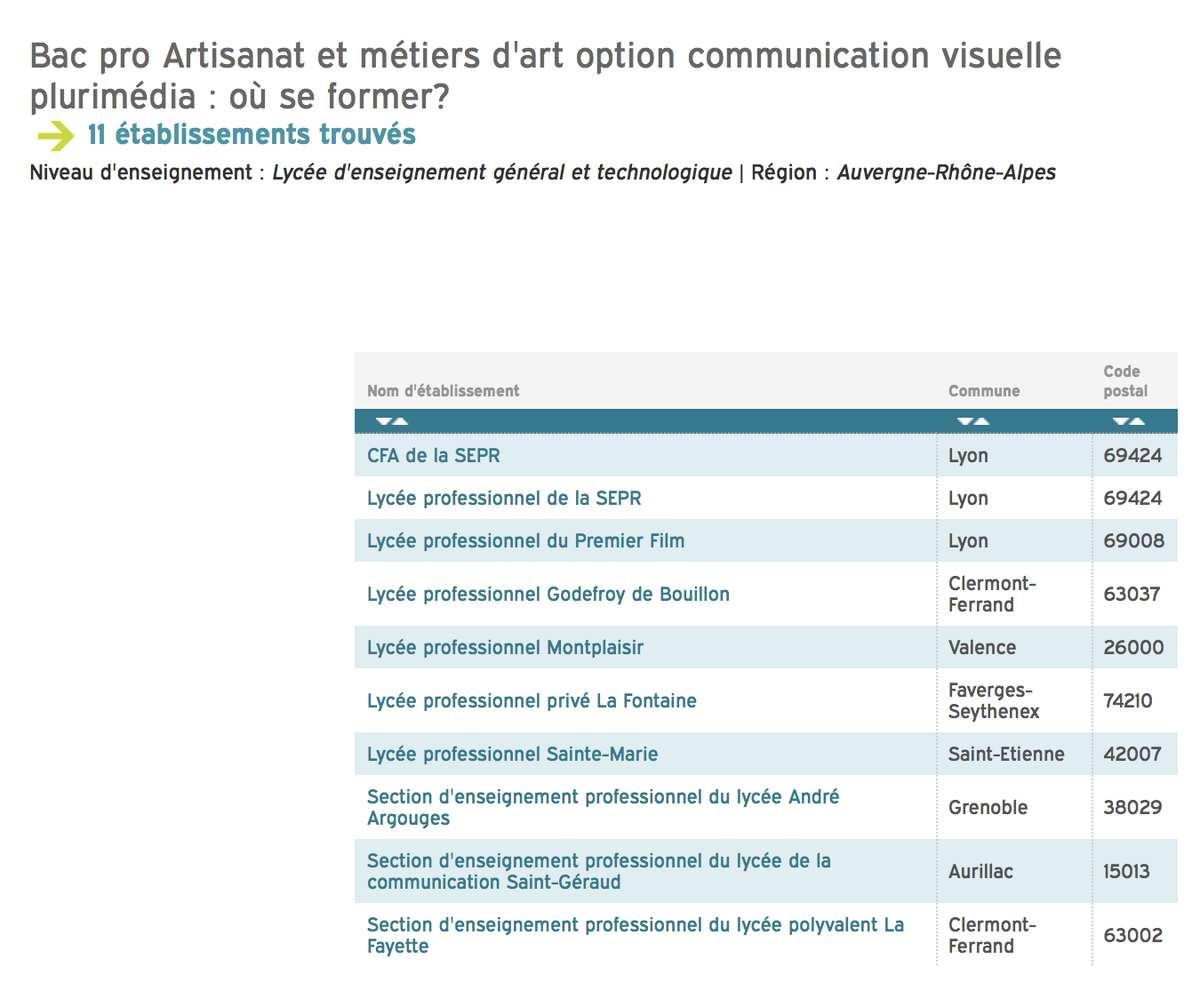 Bac pro : artisanat et métiers d'art, option communication ...