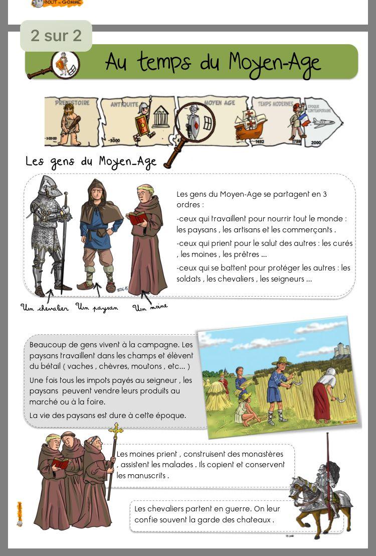 Épinglé par amy byrne sur Esthetique   Histoire cm1 ...