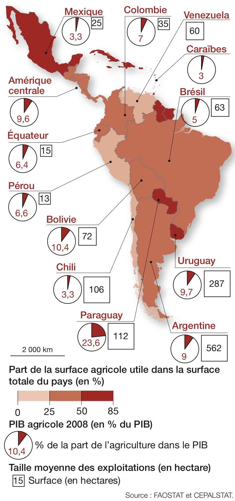 Amérique latine et Caraïbes : reconstruire les politiques agricoles ...