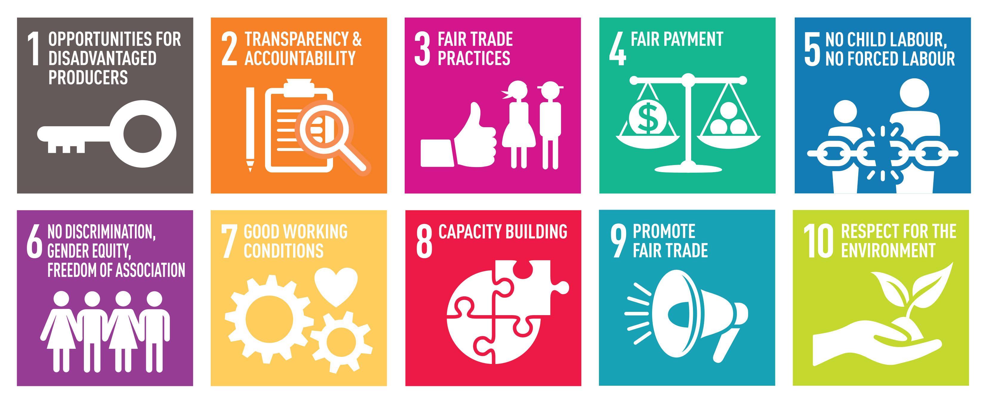 WHO WE ARE | World Fair Trade Organization