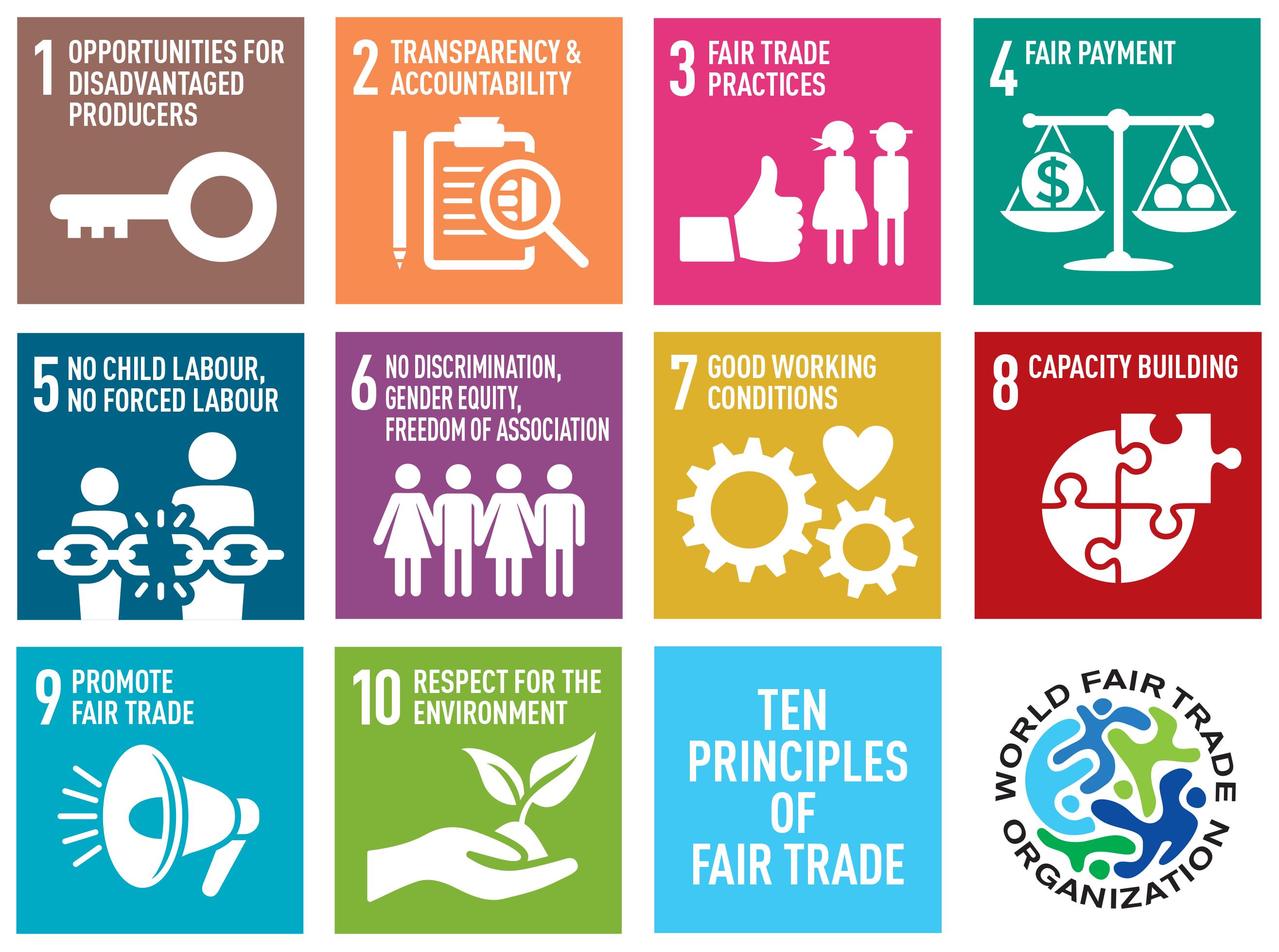 10 PRINCIPLES OF FAIR TRADE | World Fair Trade Organization ...