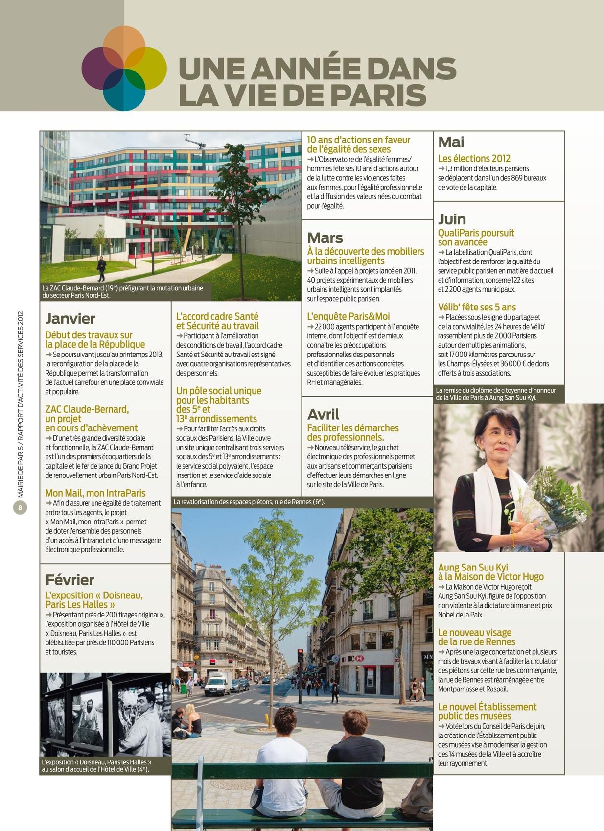 Mairie de Paris - Rapport annuel 2012